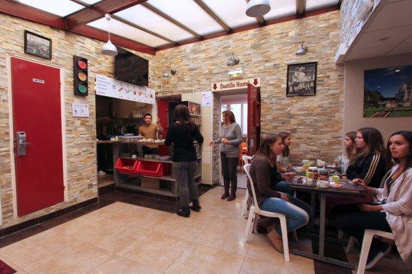 Bastille Hostel Paris France Hostelscentral Com En