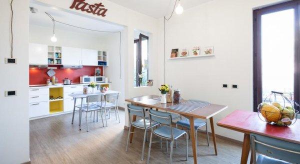 Ostello bello grande milano italia for Amsterdam ostello economico
